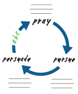 The Cause Circle Graphic
